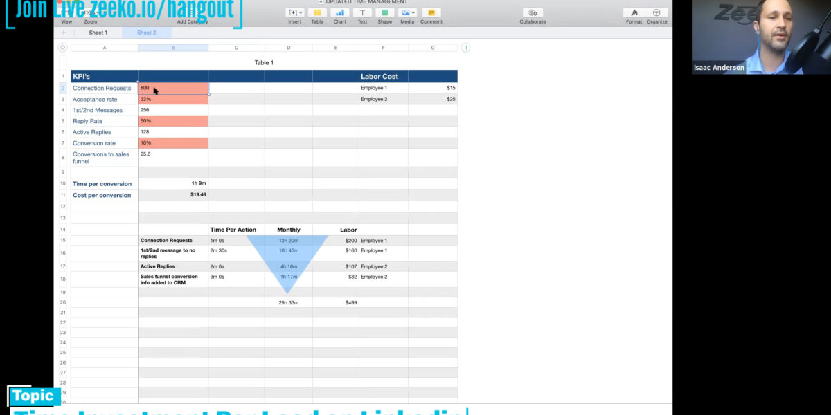 Linkedin Humpday Hangouts - Estimating time per lead