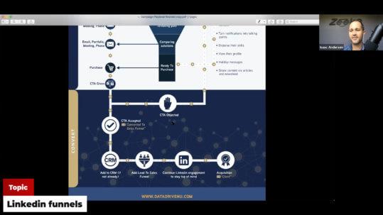 Linkedin Sales Funnels - Hangout Part 2