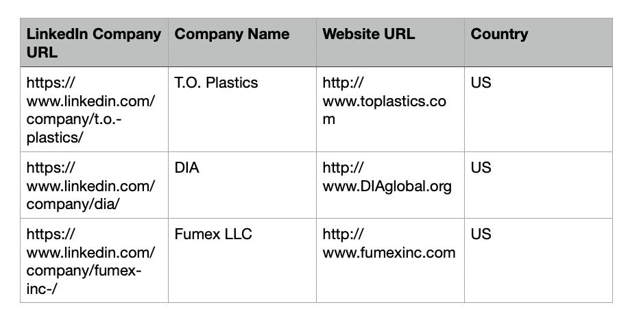 Linkedin Import Accounts As CSV - import demo