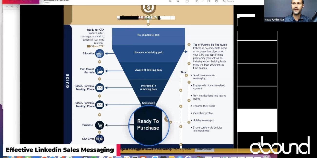 Effective Linkedin Sales Message Copy